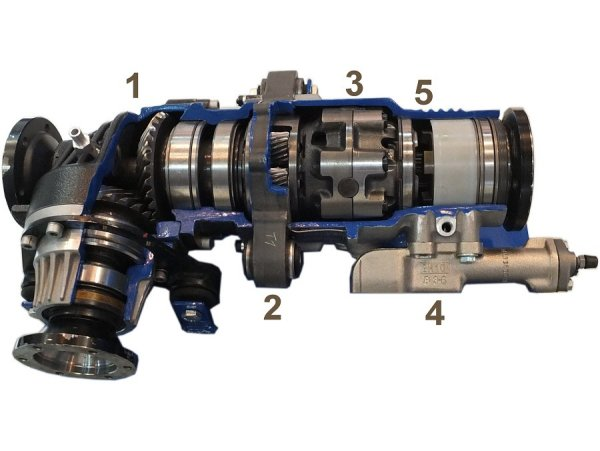 Front Axle Drive
